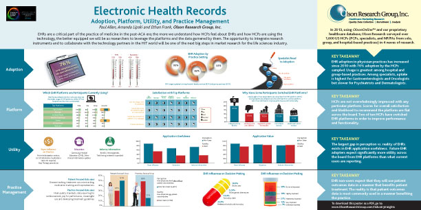 electronic-health-records-adoption