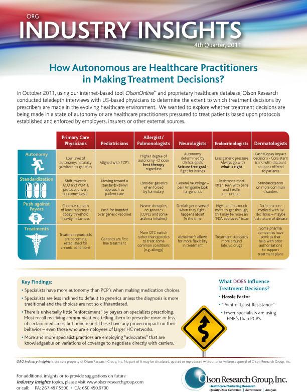 industry-insights-4th-quarter-2011