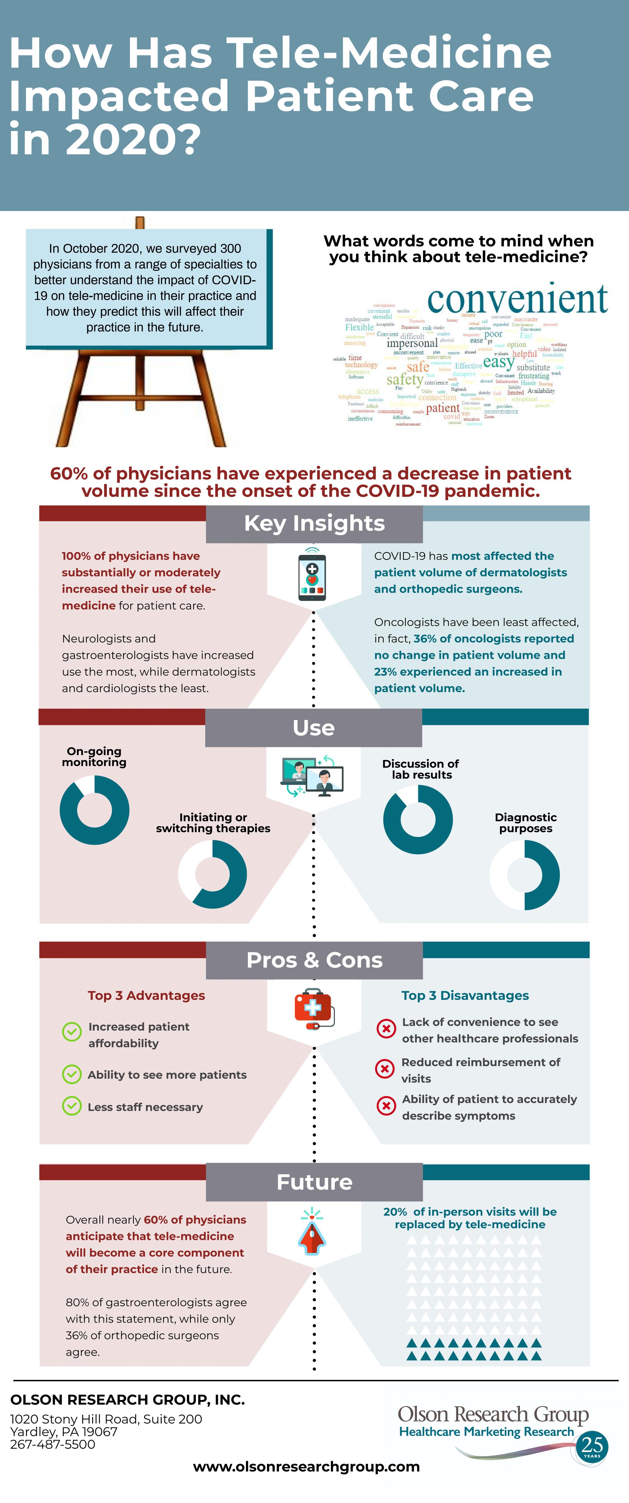 tele_health_infographic-1
